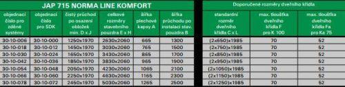 thumb_tabulka-posuv-komfort.jpg